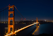 Twilight after Sunset, Golden Gate Bridge